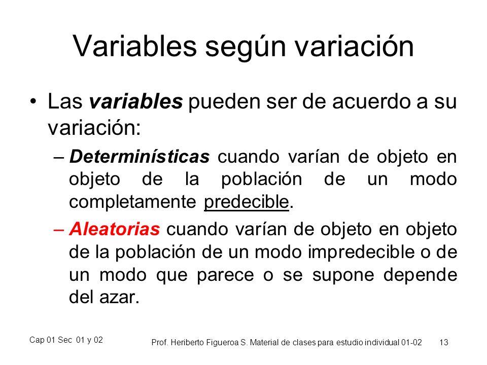 Variables según variación