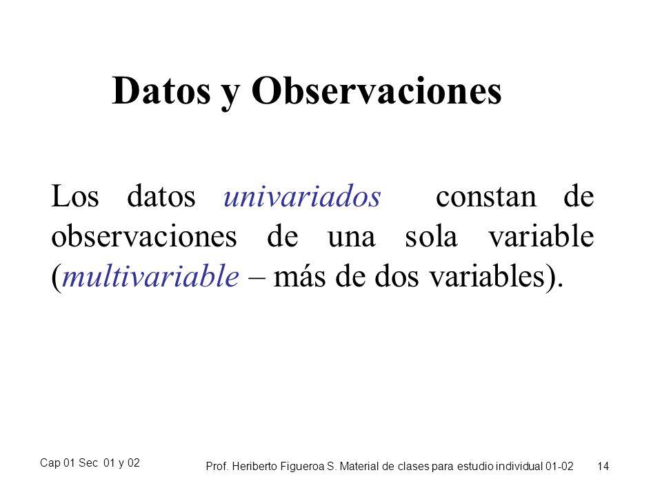 Datos y Observaciones Los datos univariados constan de observaciones de una sola variable (multivariable – más de dos variables).