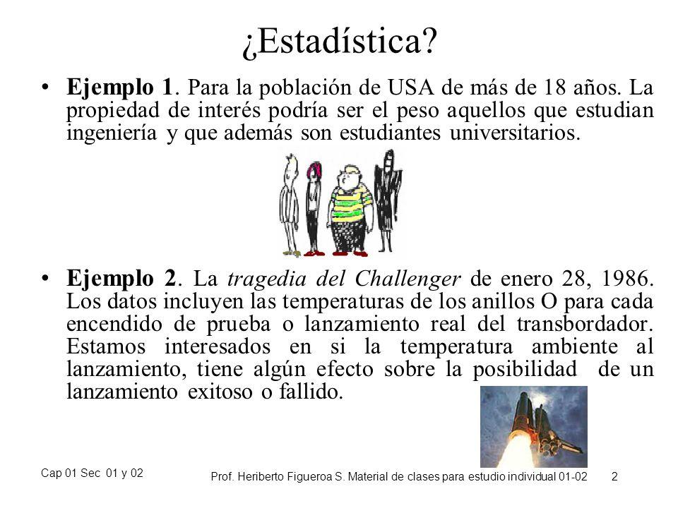 ¿Estadística