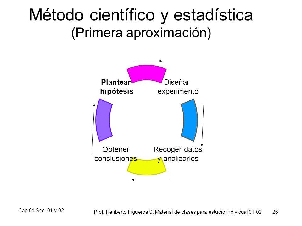 Método científico y estadística (Primera aproximación)