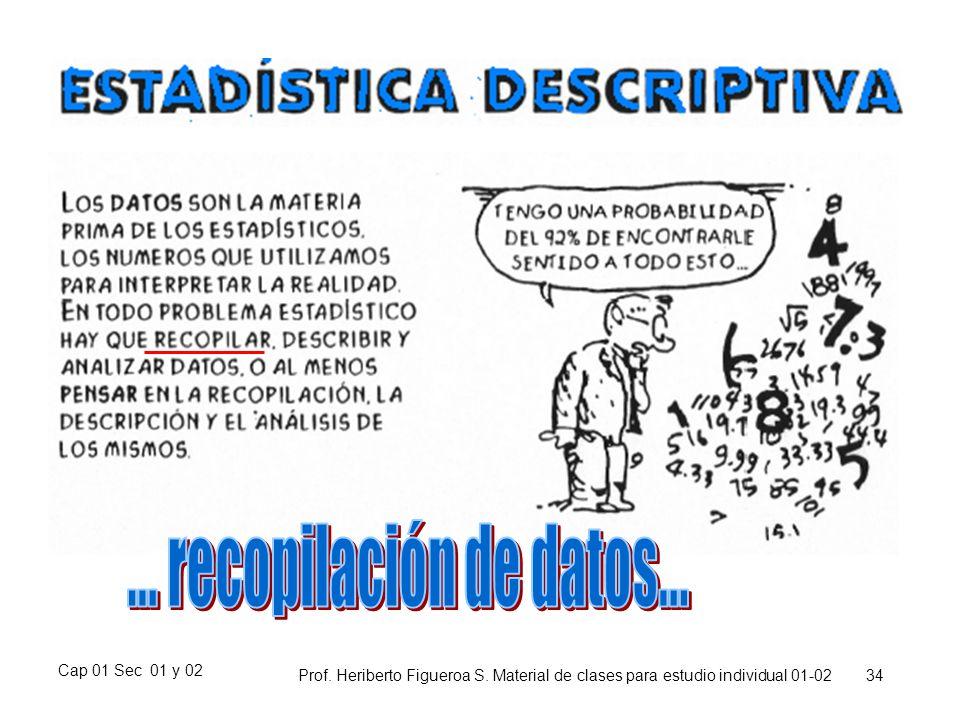 ... recopilación de datos... Cap 01 Sec 01 y 02