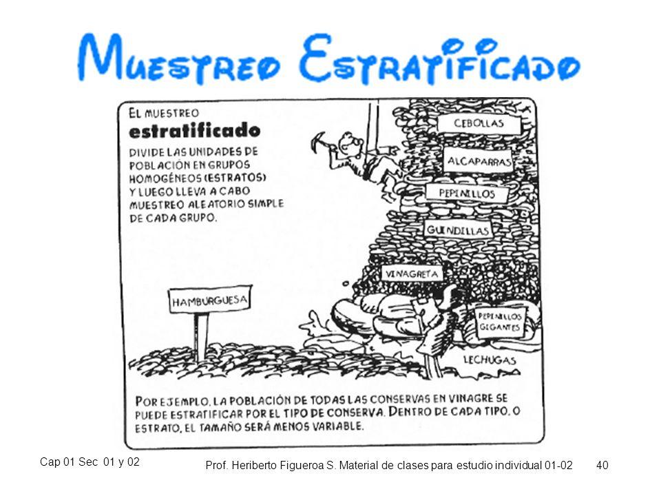 Cap 01 Sec 01 y 02 Prof. Heriberto Figueroa S.