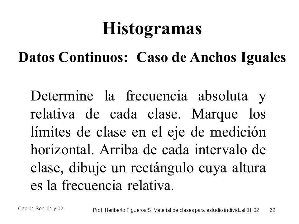 Datos Continuos: Caso de Anchos Iguales