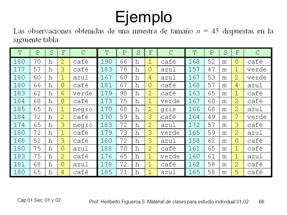 Ejemplo Cap 01 Sec 01 y 02. Prof. Heriberto Figueroa S.