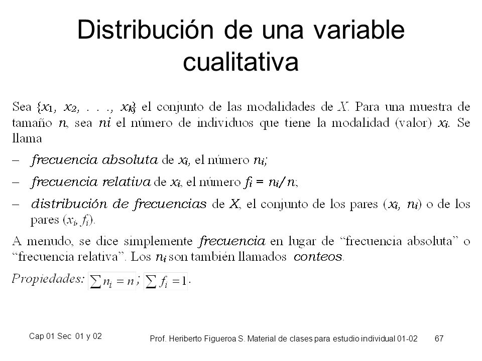 Distribución de una variable cualitativa
