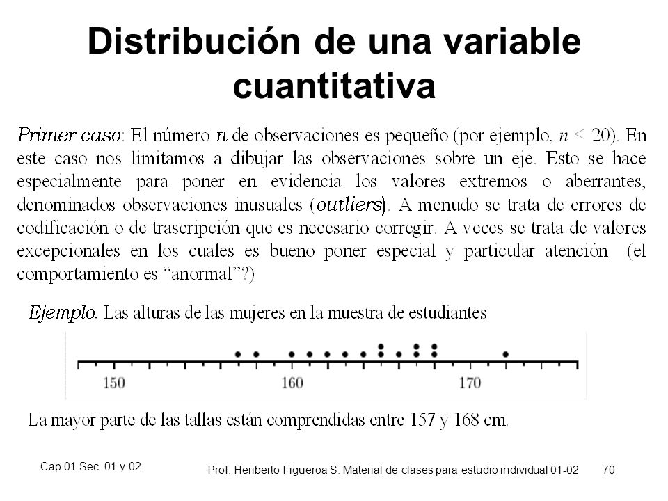Distribución de una variable cuantitativa