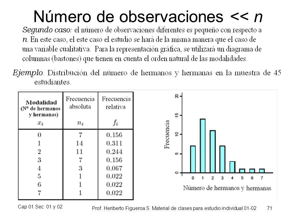 Número de observaciones << n