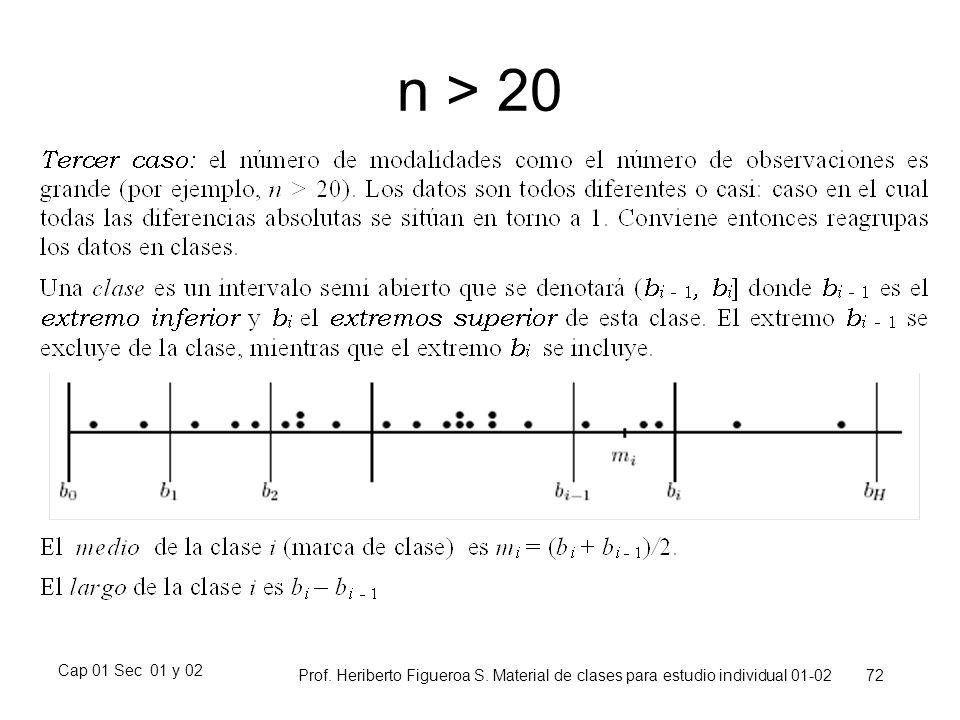 n > 20 Cap 01 Sec 01 y 02. Prof. Heriberto Figueroa S.