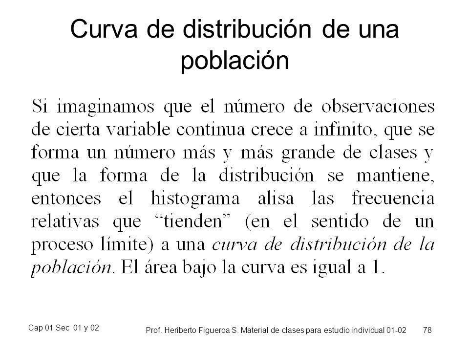 Curva de distribución de una población