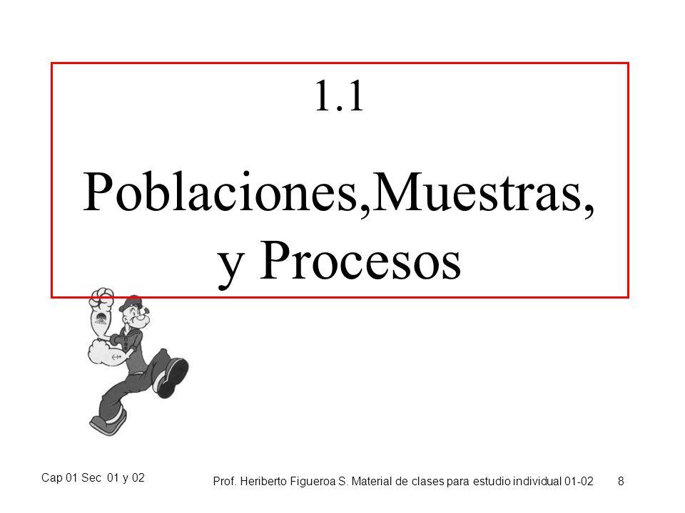 Poblaciones,Muestras, y Procesos