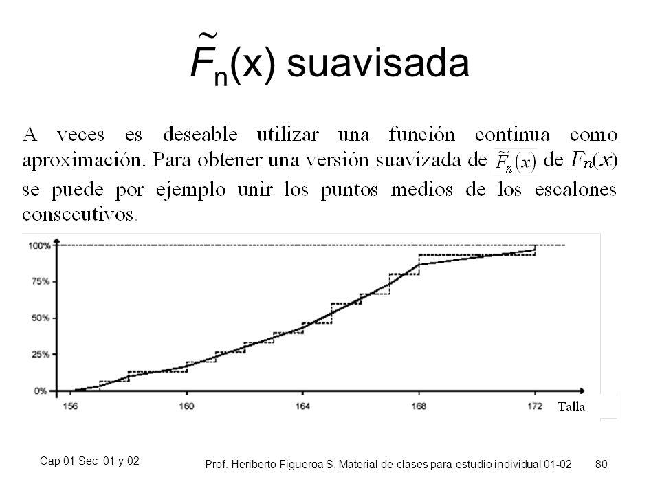 Fn(x) suavisada  Cap 01 Sec 01 y 02