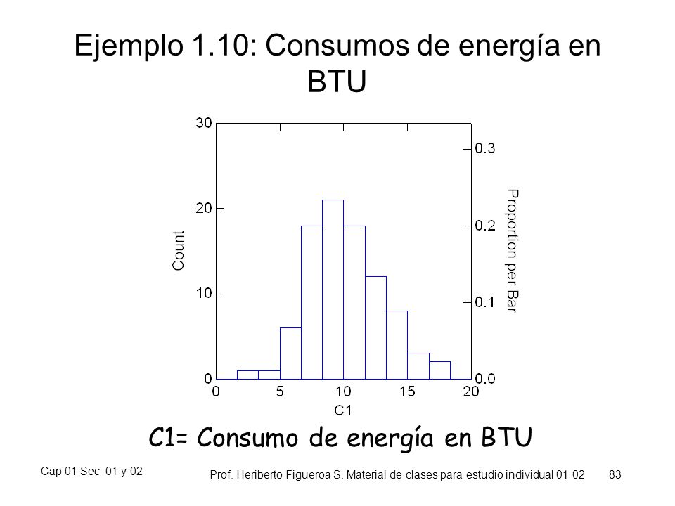 Ejemplo 1.10: Consumos de energía en BTU