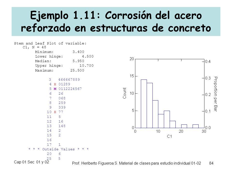 Ejemplo 1.11: Corrosión del acero reforzado en estructuras de concreto