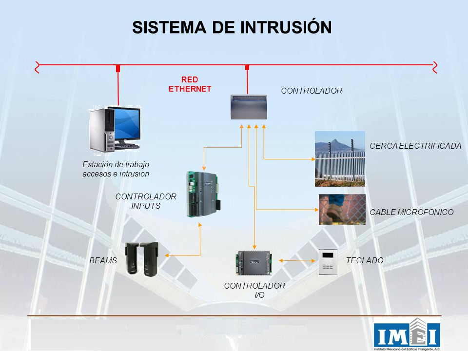 Estación de trabajo accesos e intrusion