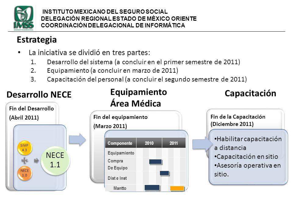 Equipamiento Área Médica Desarrollo NECE Capacitación