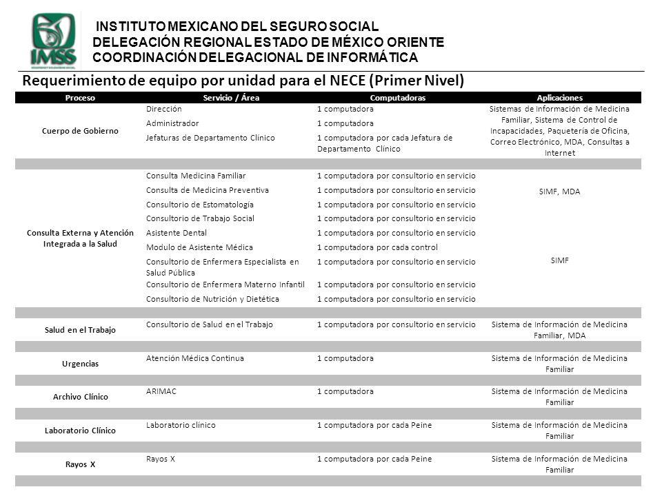 Requerimiento de equipo por unidad para el NECE (Primer Nivel)