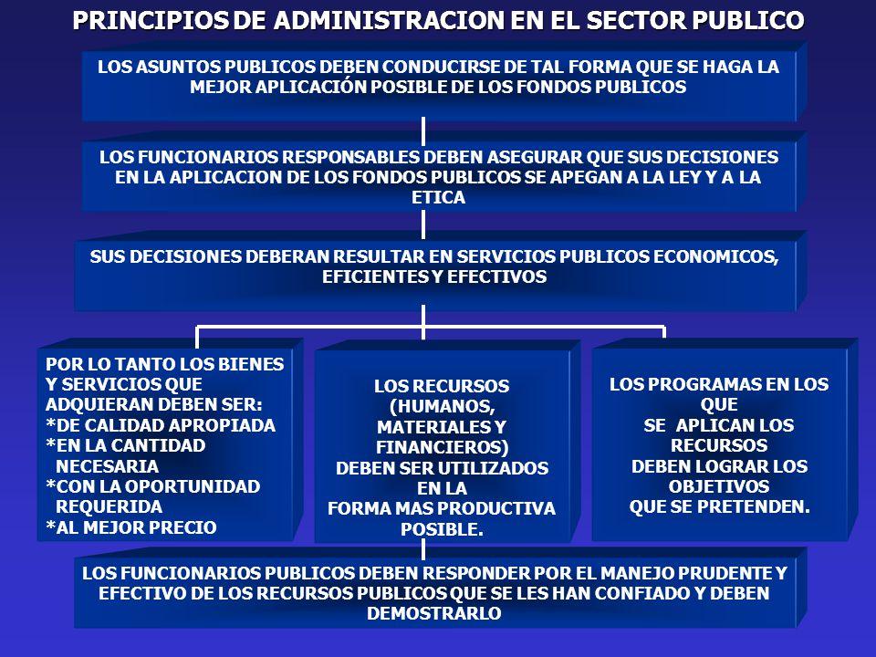 PRINCIPIOS DE ADMINISTRACION EN EL SECTOR PUBLICO