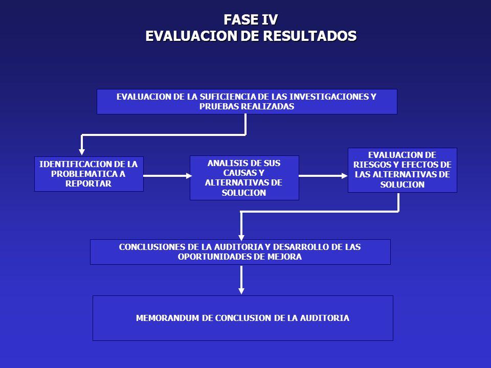 FASE IV EVALUACION DE RESULTADOS