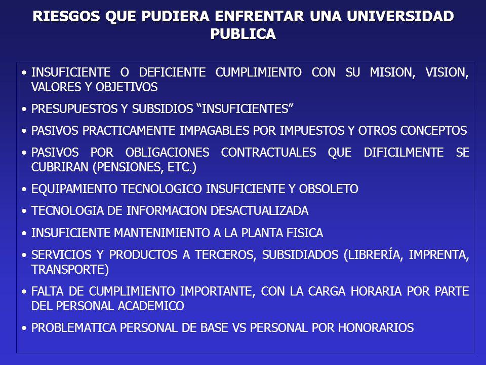 RIESGOS QUE PUDIERA ENFRENTAR UNA UNIVERSIDAD PUBLICA