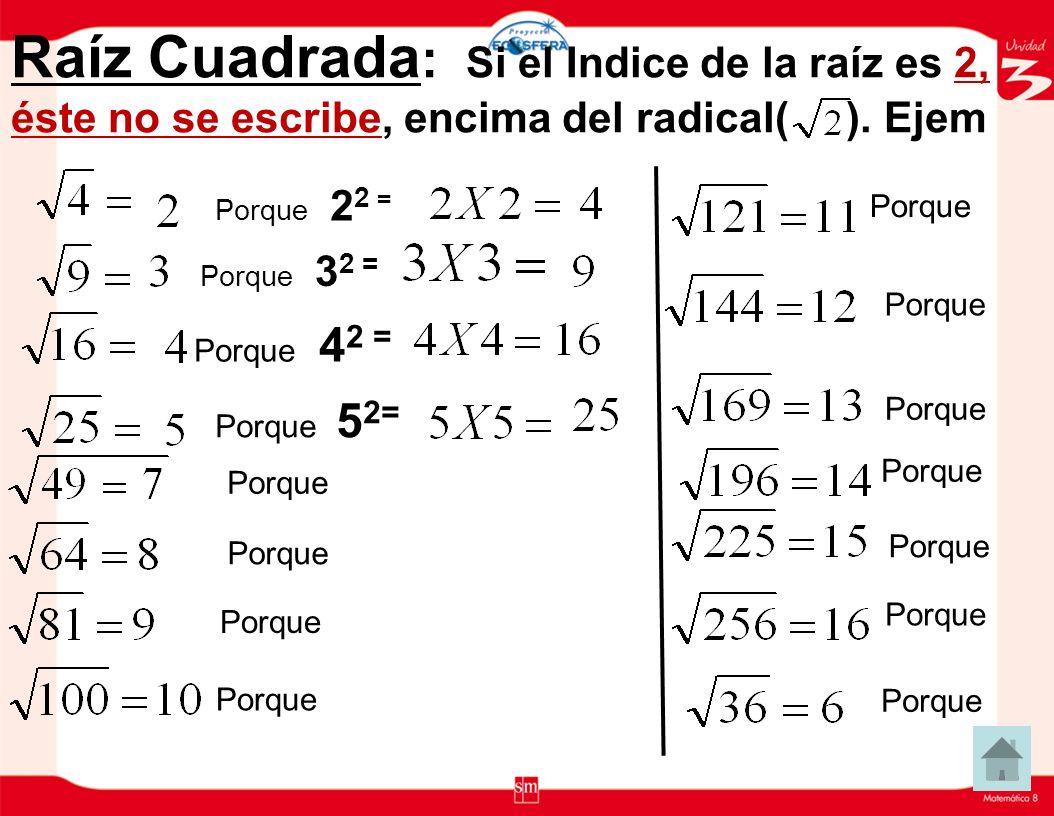 Inicio U3 Raíz Cuadrada: Si el Indice de la raíz es 2, éste no se escribe, encima del radical( ). Ejem.