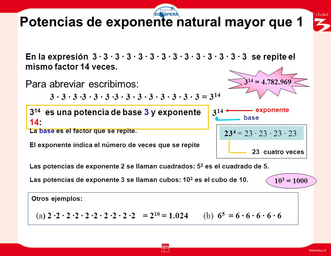 Potencias de exponente natural mayor que 1