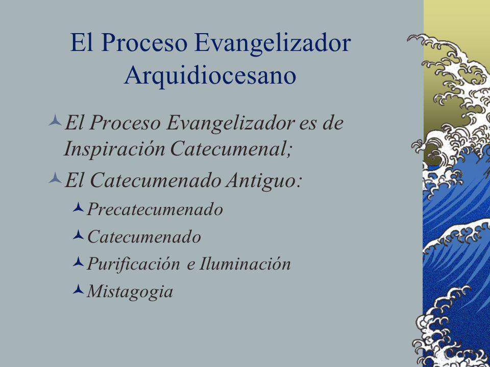 El Proceso Evangelizador Arquidiocesano