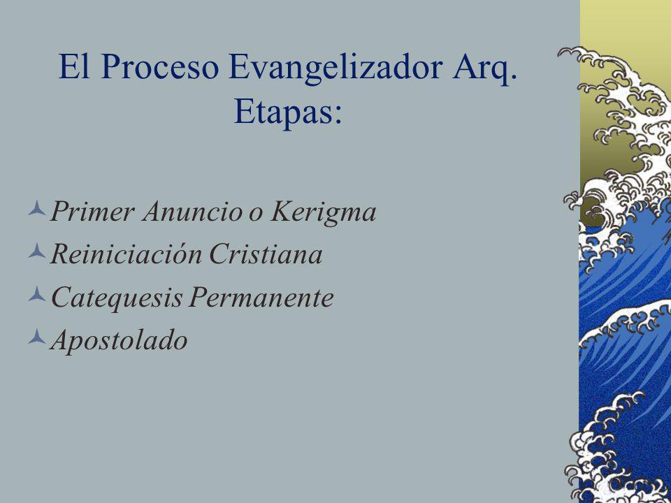 El Proceso Evangelizador Arq. Etapas: