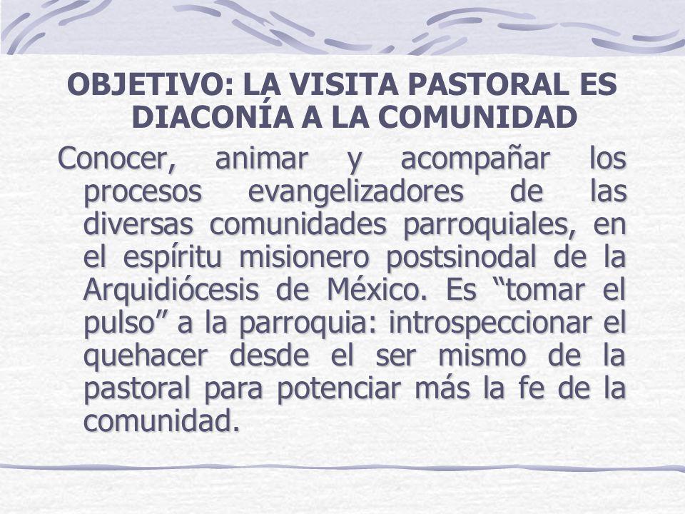 OBJETIVO: LA VISITA PASTORAL ES DIACONÍA A LA COMUNIDAD