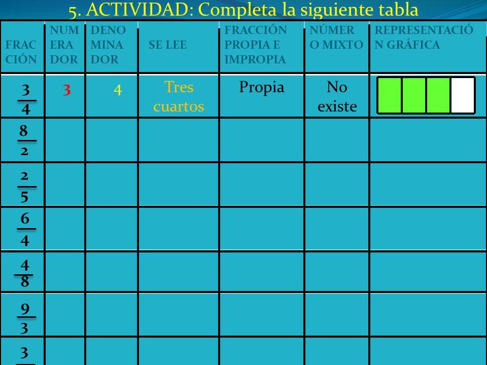 5. ACTIVIDAD: Completa la siguiente tabla