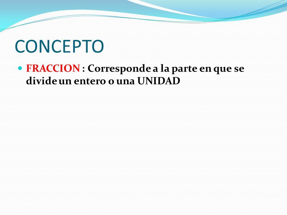 CONCEPTO FRACCION : Corresponde a la parte en que se divide un entero o una UNIDAD