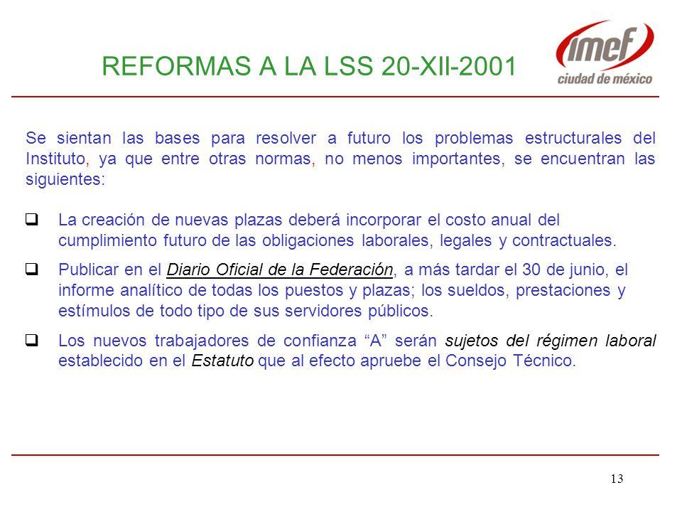 REFORMAS A LA LSS 20-XII-2001