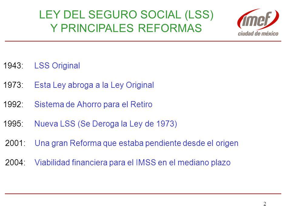LEY DEL SEGURO SOCIAL (LSS) Y PRINCIPALES REFORMAS