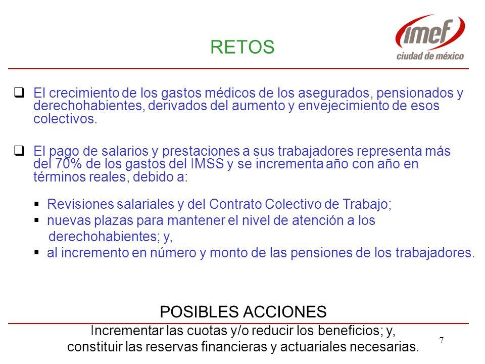 RETOS POSIBLES ACCIONES