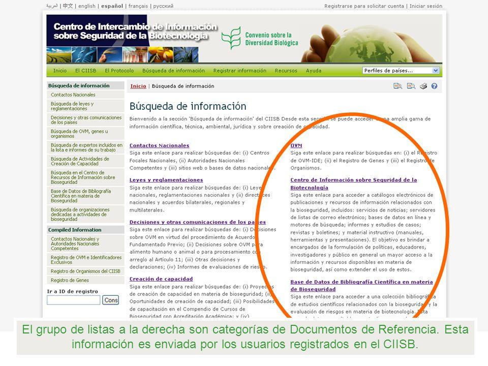 El grupo de listas a la derecha son categorías de Documentos de Referencia.