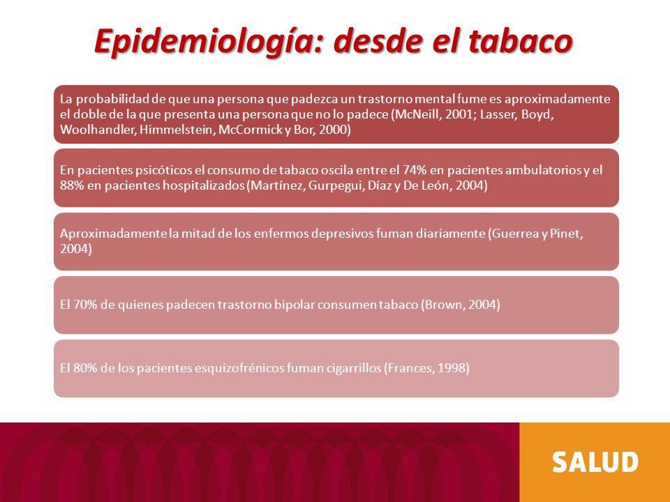 Epidemiología: desde el tabaco