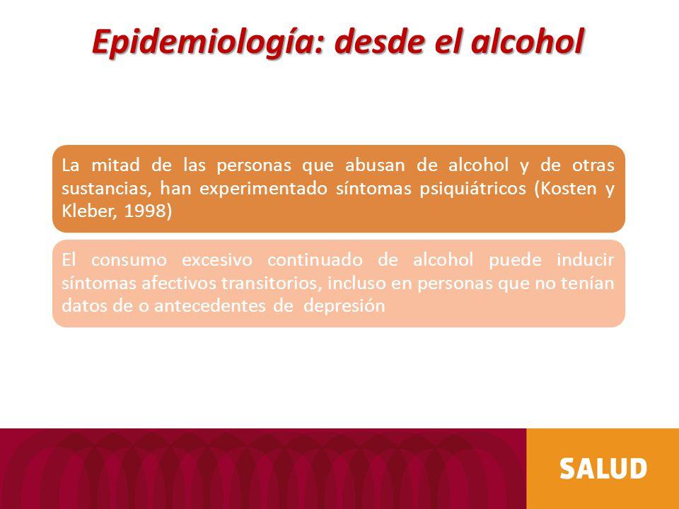 Epidemiología: desde el alcohol
