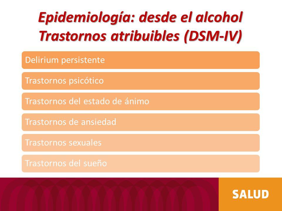 Epidemiología: desde el alcohol Trastornos atribuibles (DSM-IV)