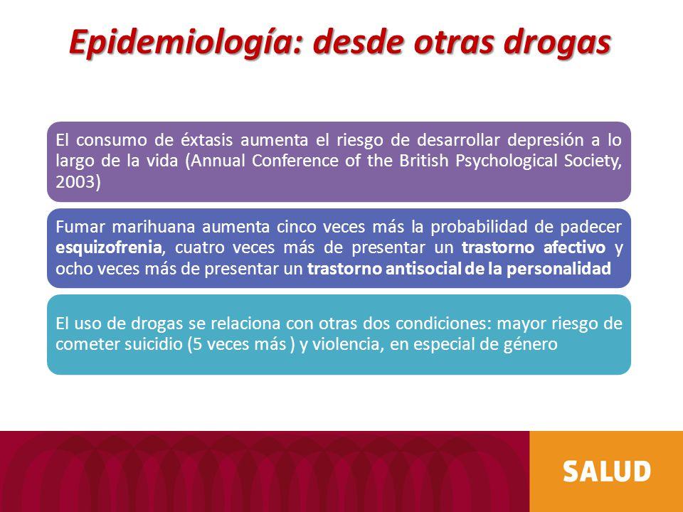 Epidemiología: desde otras drogas