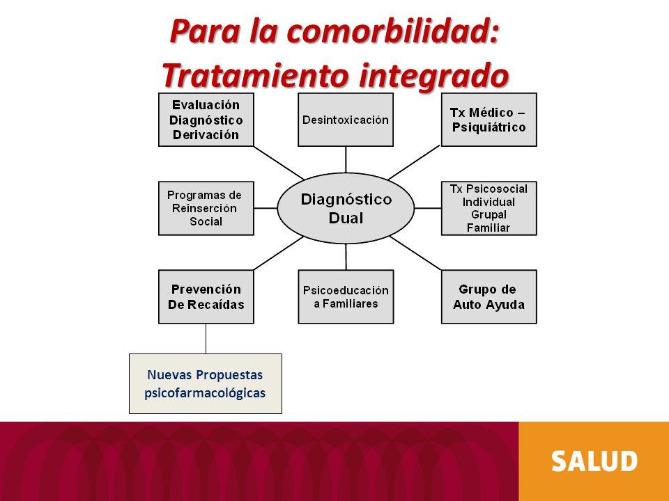 Tratamiento integrado