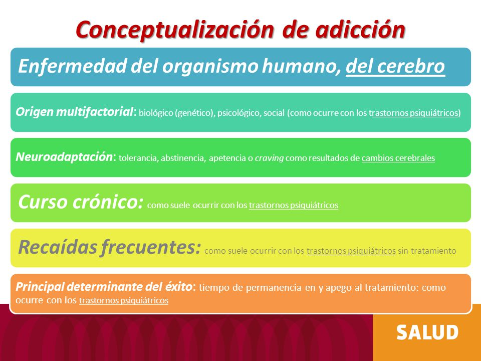 Conceptualización de adicción