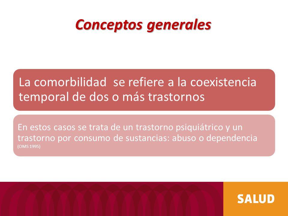 Conceptos generales La comorbilidad se refiere a la coexistencia temporal de dos o más trastornos.