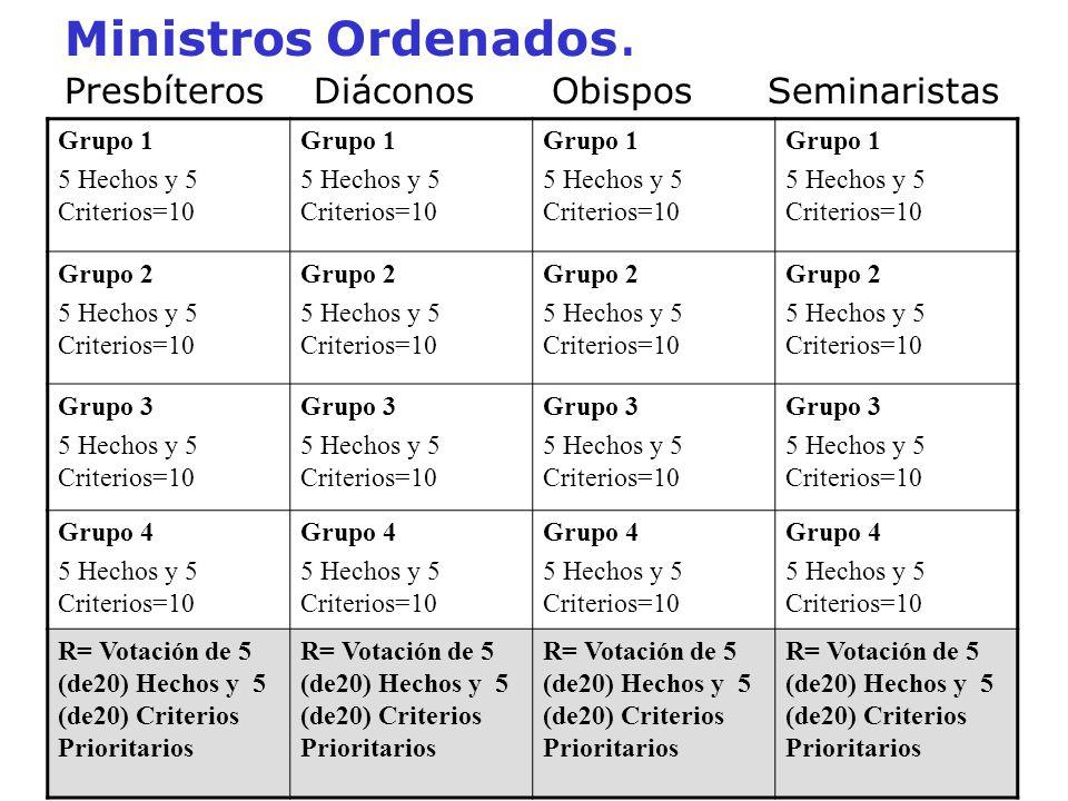 Ministros Ordenados. Presbíteros Diáconos Obispos Seminaristas