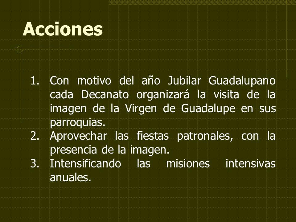 Acciones Con motivo del año Jubilar Guadalupano cada Decanato organizará la visita de la imagen de la Virgen de Guadalupe en sus parroquias.