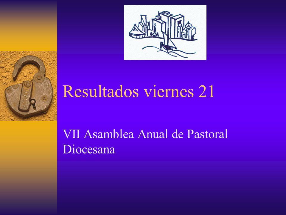 VII Asamblea Anual de Pastoral Diocesana