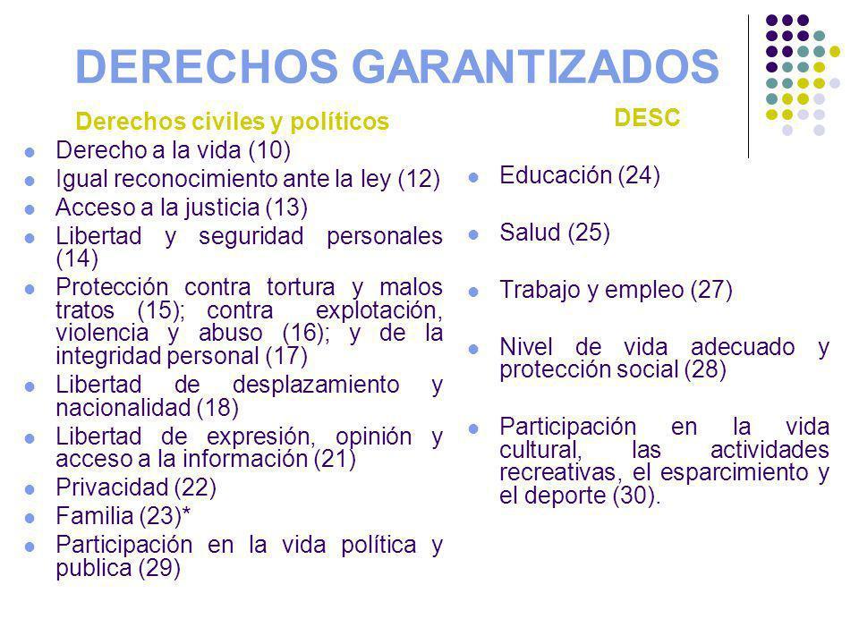 DERECHOS GARANTIZADOS