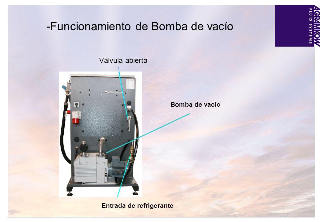 -Funcionamiento de Bomba de vacío