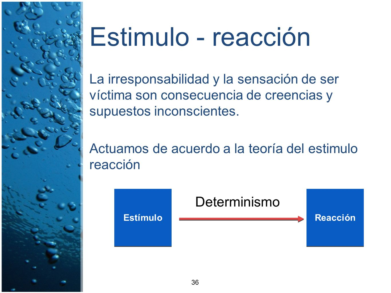 Estimulo - reacción Determinismo