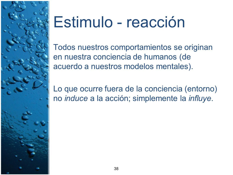 Estimulo - reacciónTodos nuestros comportamientos se originan en nuestra conciencia de humanos (de acuerdo a nuestros modelos mentales).