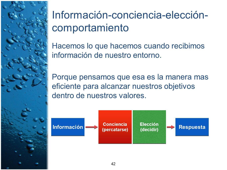 Información-conciencia-elección- comportamiento