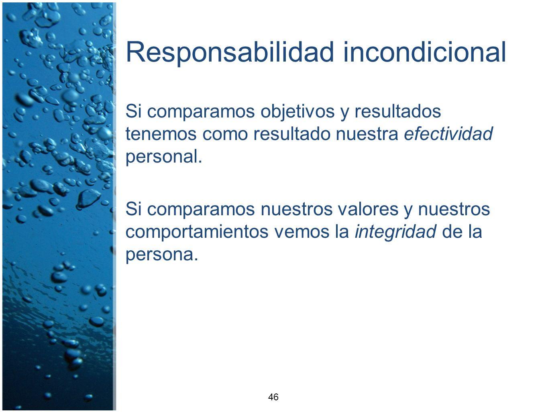 Responsabilidad incondicional